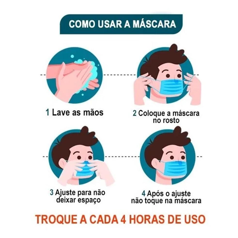 Máscara Descartável Tripla Azul 50un BD