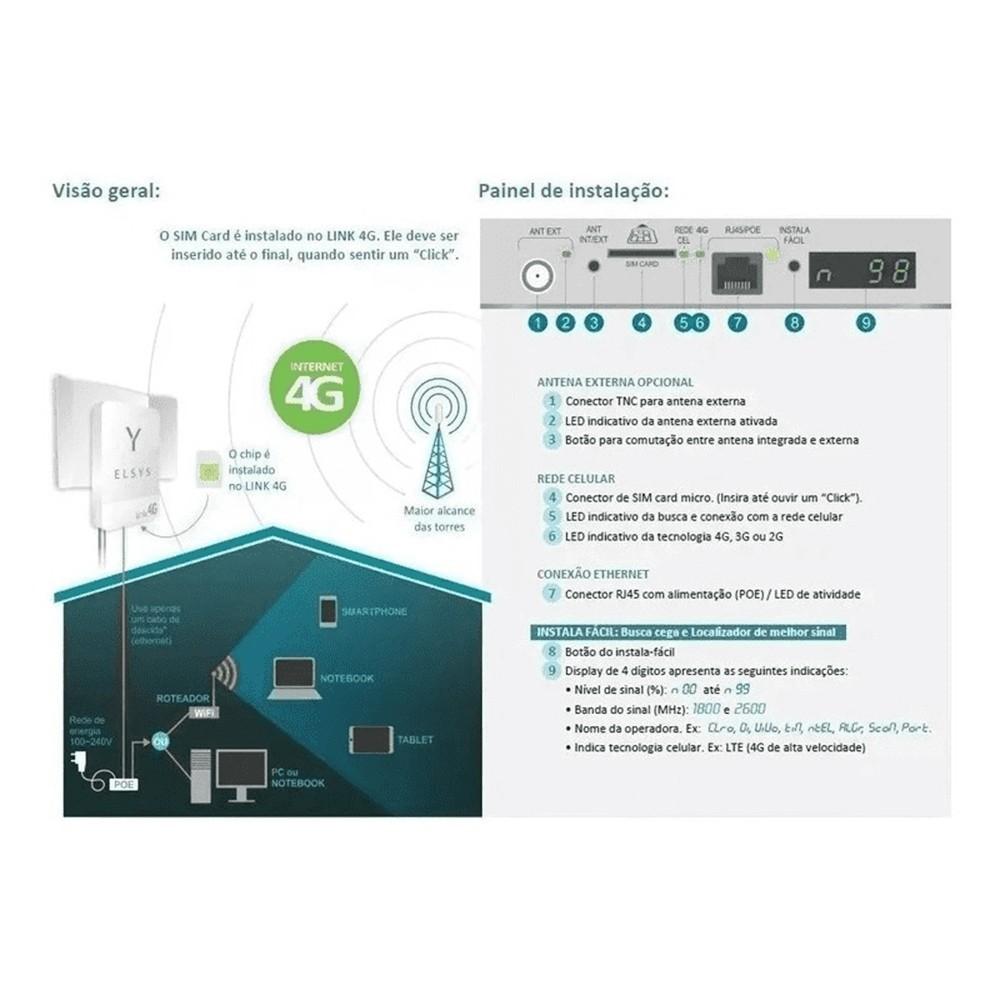 Roteador LINK 4G Amplimax EPRL12, com Antena Heptaband, Conexao de Internet 4G - Elsys