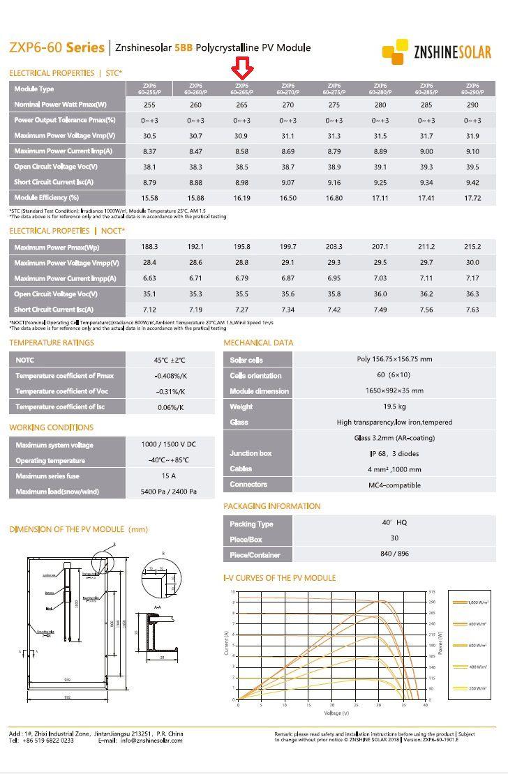 KIT OFF GRID - 1000W/127VCA 265Wp (PARA BANCO DE BATERIAS EM 12VCC)