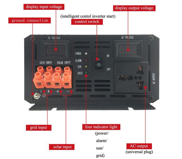 INVERSOR ONDA PURA 3000W 24VCC 220VCA COM CONTROLADOR DE CARGA SWIPOWER
