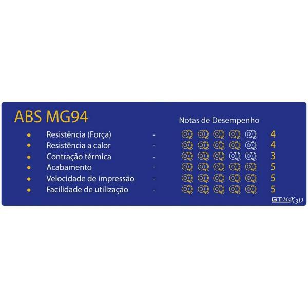 Filamento ABS- Preto Extra Brilho - Premium MG94 - GTMax 3D - 1.75mm - 1KG