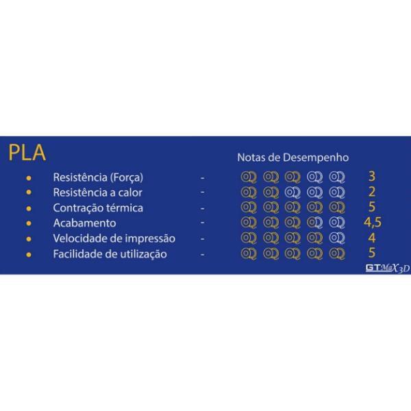 Filamento PLA Plus - Preto - GTMax 3D - 1.75mm - 1KG