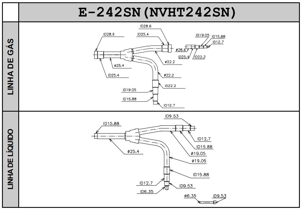NVHT242SN- JUNTA DE DERIVAÇÃO Y- FZ