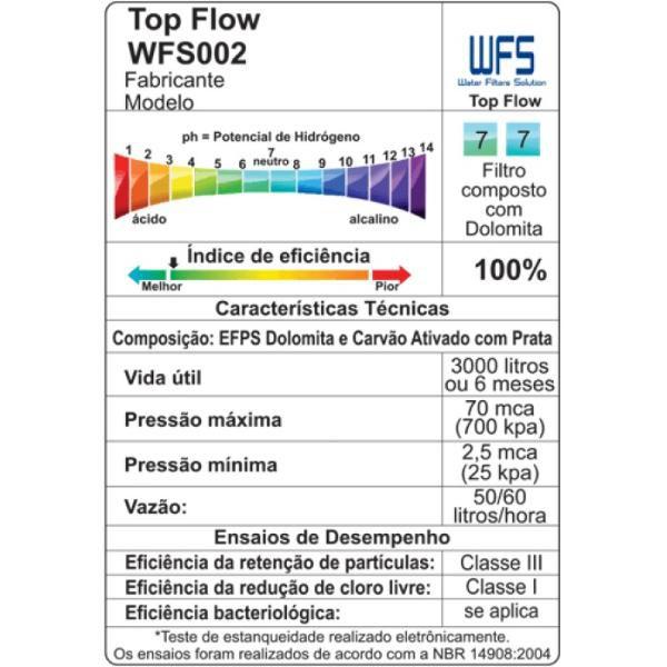 Refil Filtro compatível para purificador Colormaq