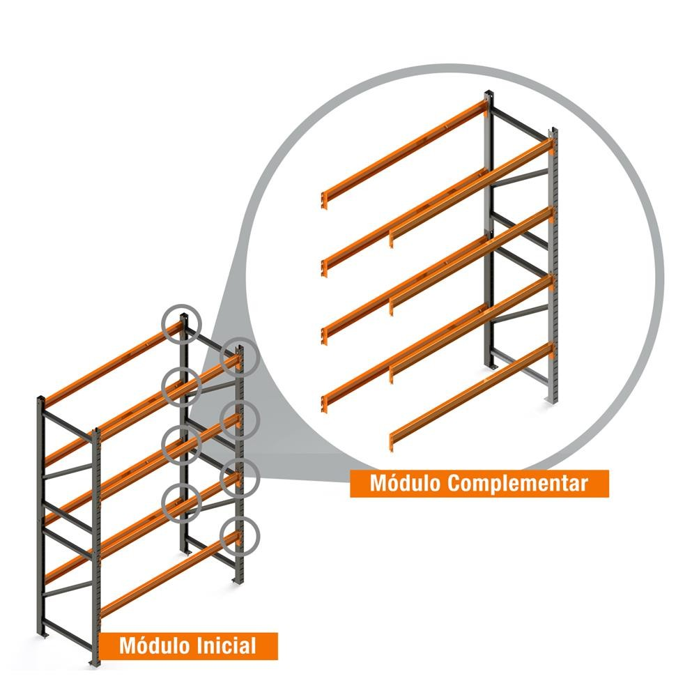 Porta Paletes Complementar 3.00x1.22x1.00 - 4 Níveis 2.000 Kg