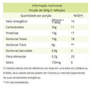 Berinjela com Quinoa e Atum