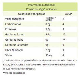 Hamburguer de Amêndoas e Flocos de Quinoa