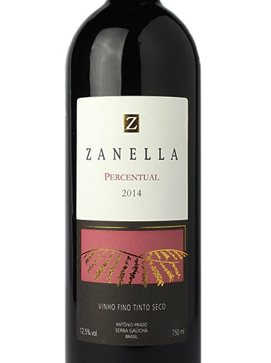 Zanella Percentual 2014