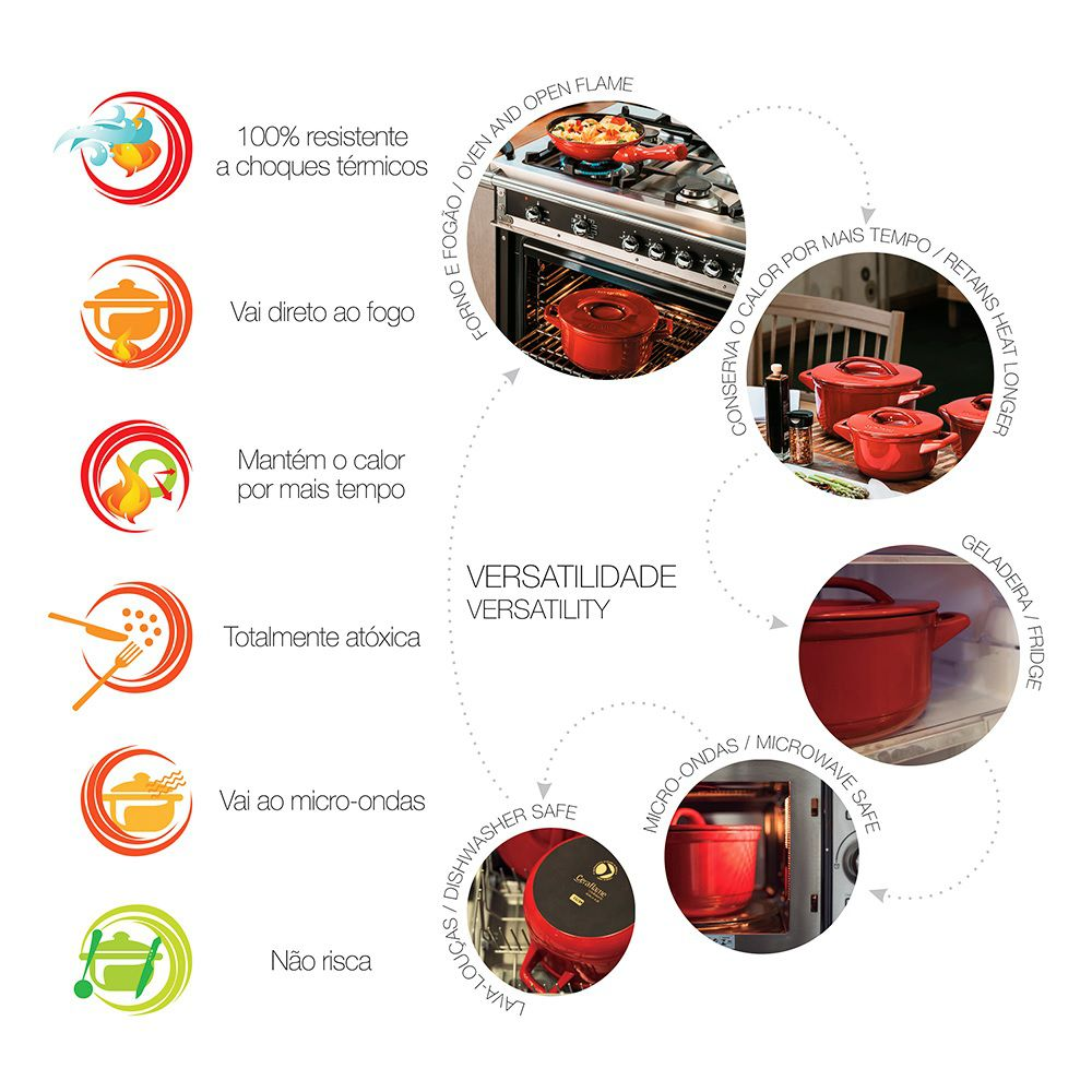 Caçarola De Cerâmica Ceraflame Chef 22Cm 3000Ml - Preto