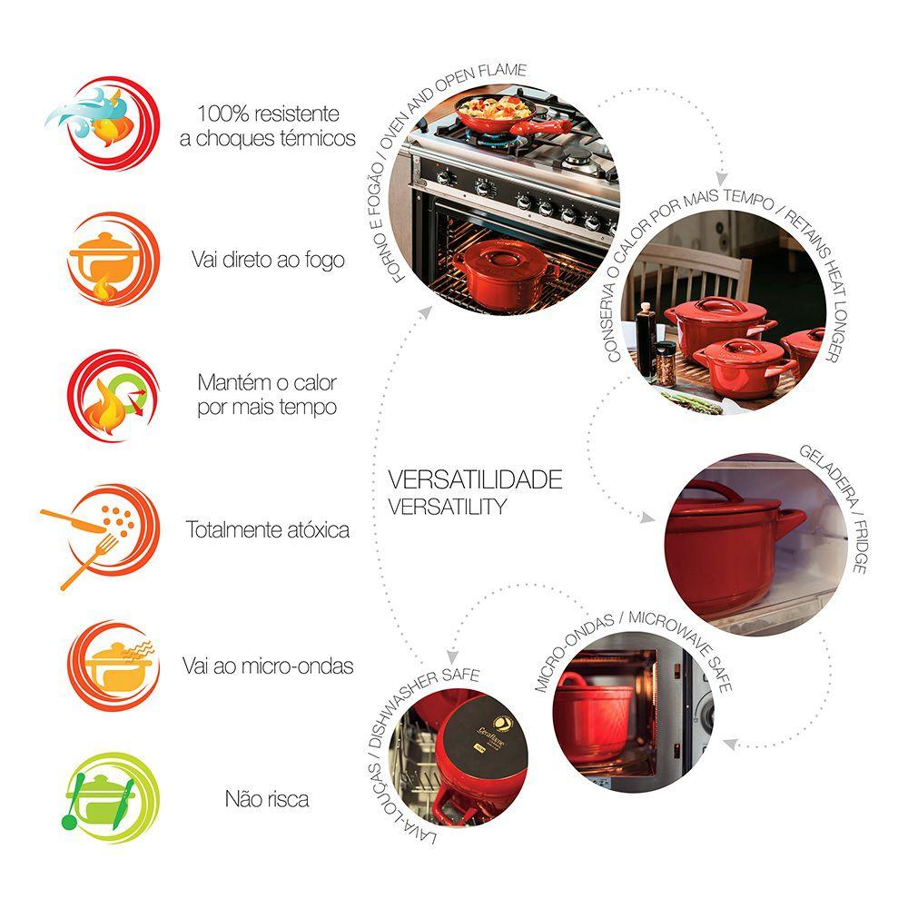Conjunto De Panelas De Cerâmica Ceraflame  5 Peças Duo+ Smart Pomodoro Com Assadeira 20Cm