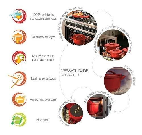 Conjunto De Panelas De Cerâmica Ceraflame  5 Peças Duo+ Smart Pomodoro