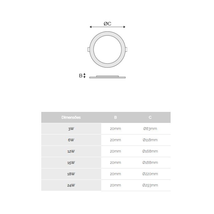 Luminária de Embutir LED Redonda Slim 18w 6000k Branca Kian