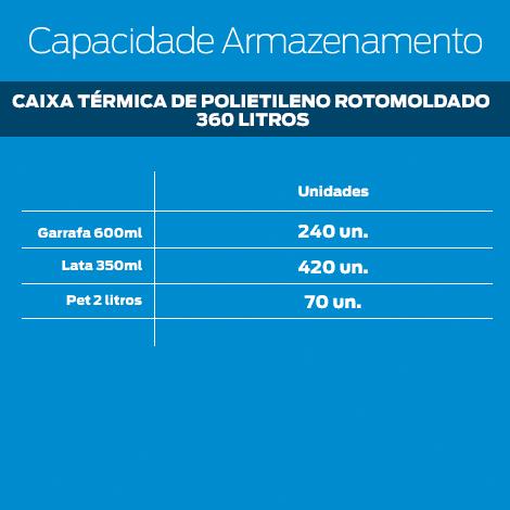 Caixa Reservatório de Polietileno 360 Litros Promocionais   - Zero Grau Store