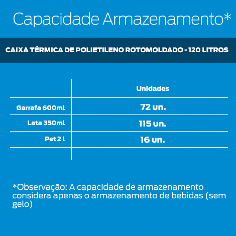 Caixa térmica de polietileno 120 litros para bebidas  - Zero Grau Store