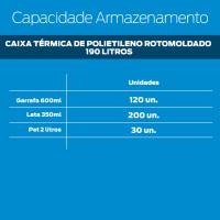 Caixa Térmica de Polietileno 190 Litros para Bebidas  - Zero Grau Store