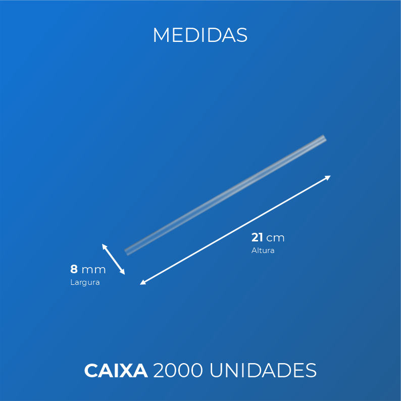 Canudo Bio Shake 8mm - Caixa 2000und