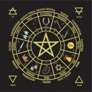 Mandala Cigana e Zodiacal