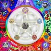 Wicca e os Elementos