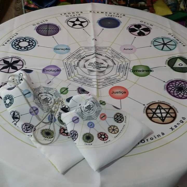 Mandala Orixás Trono