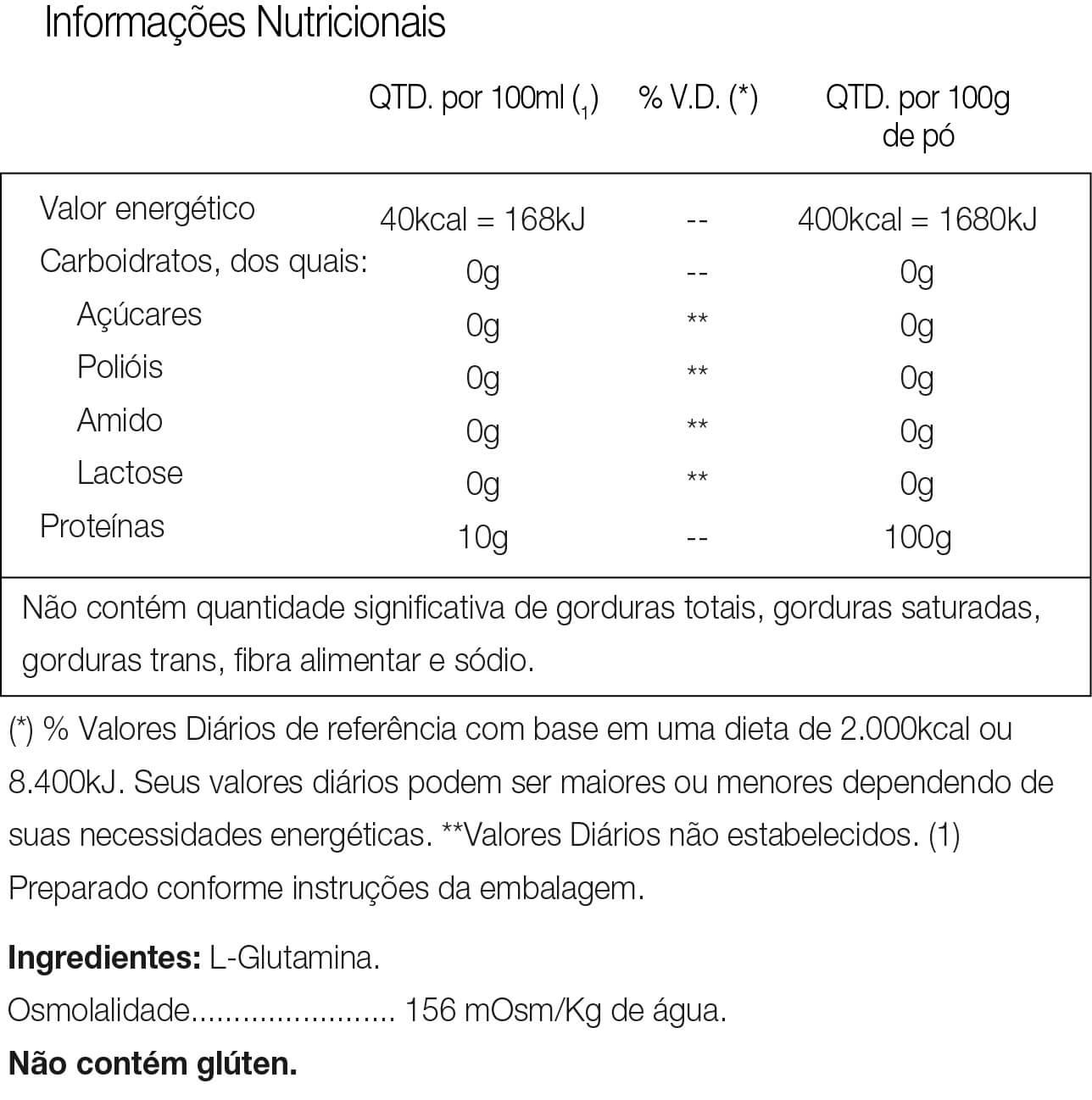 GLUTAMAX 30 SACHES DE 10G VITAFOR
