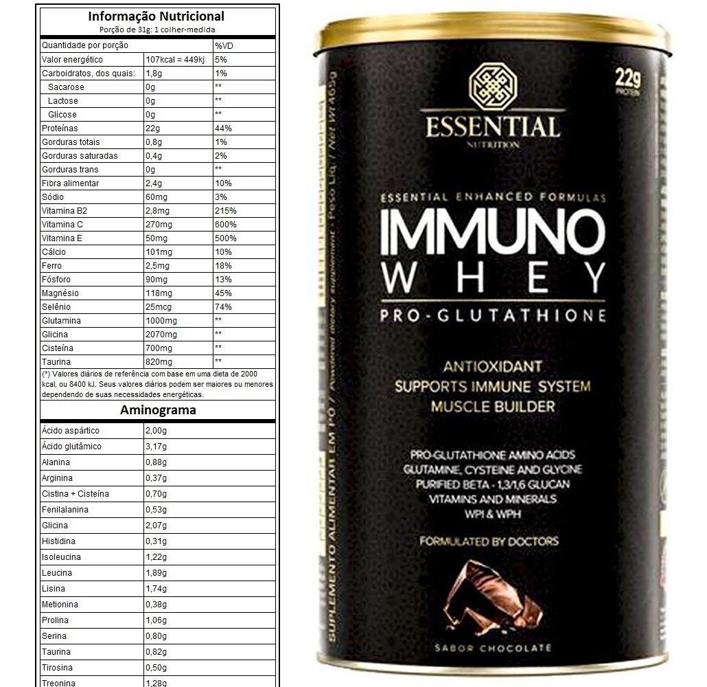 IMMUNO WHEY PRO GLUTHATIONE ESSENTIAL NUTRITION