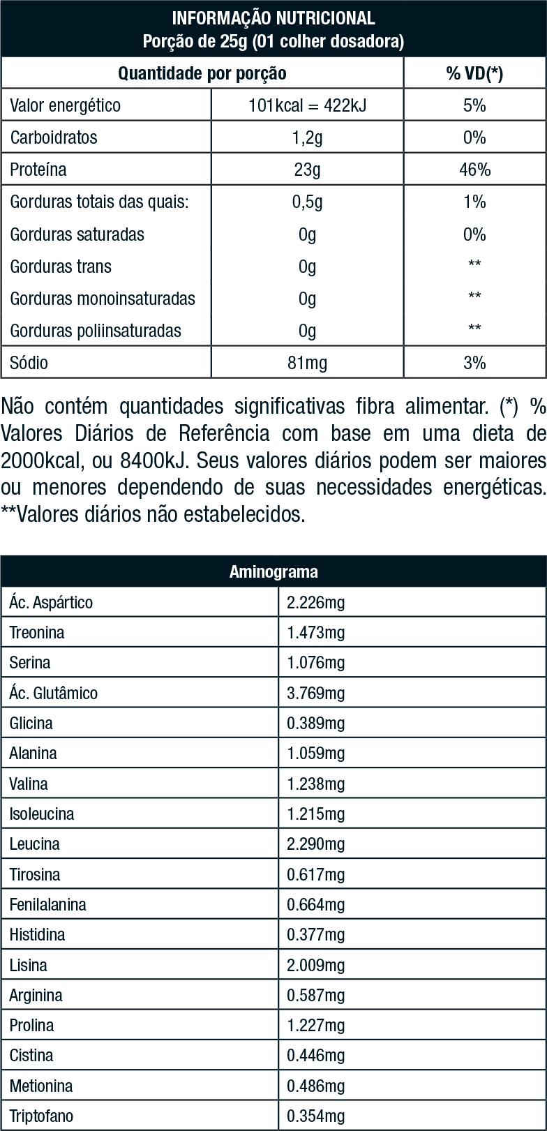 ISO CLEAN PROTEIN 420G - NUTRATA