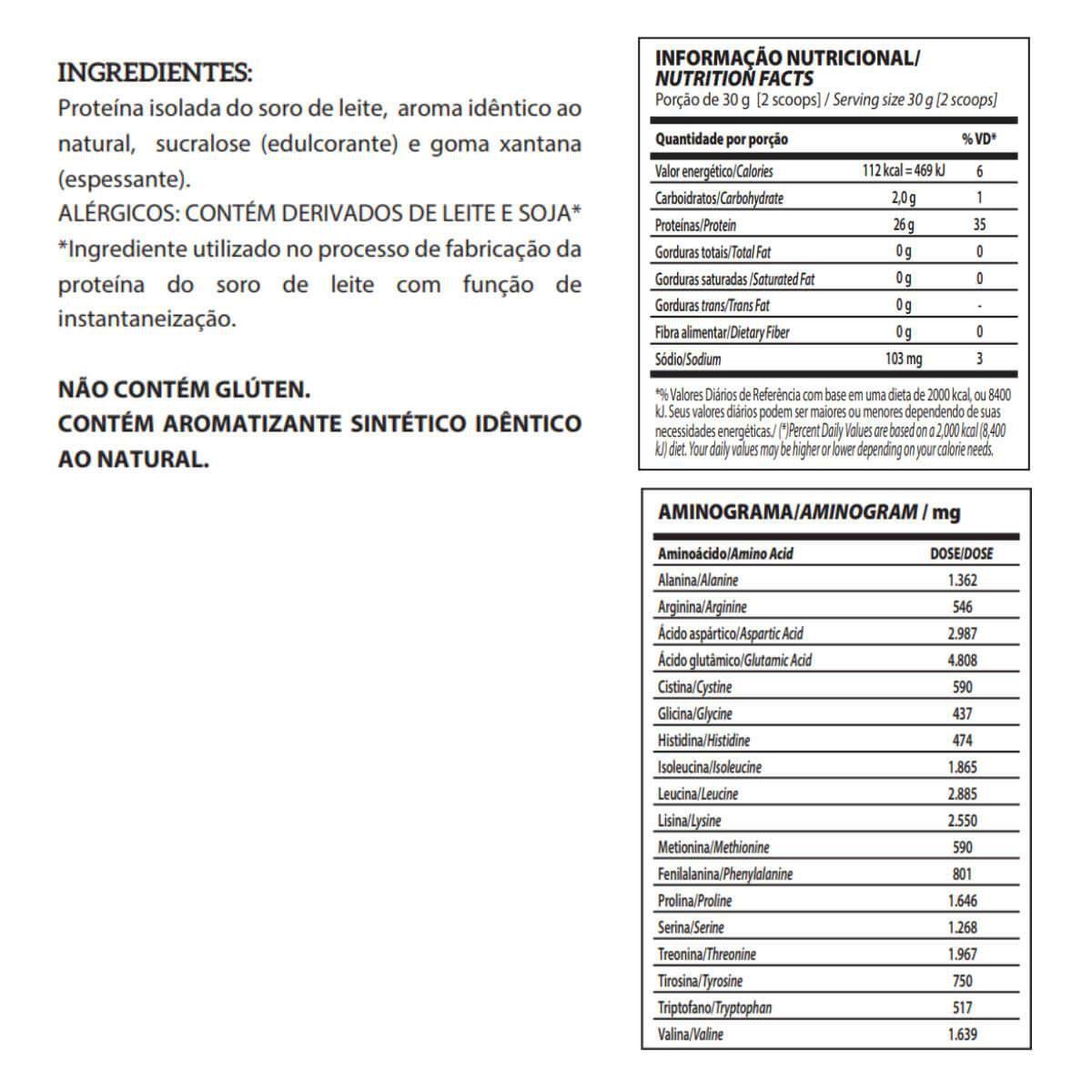ISO TRIPLE ZERO (907G) INTEGRALMEDICA