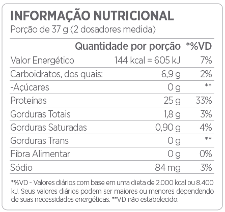 SACHÊ BEST WHEY (DISPLAY 15 SACHÊS) CHOCOLATE BRANCO ATLHETICA