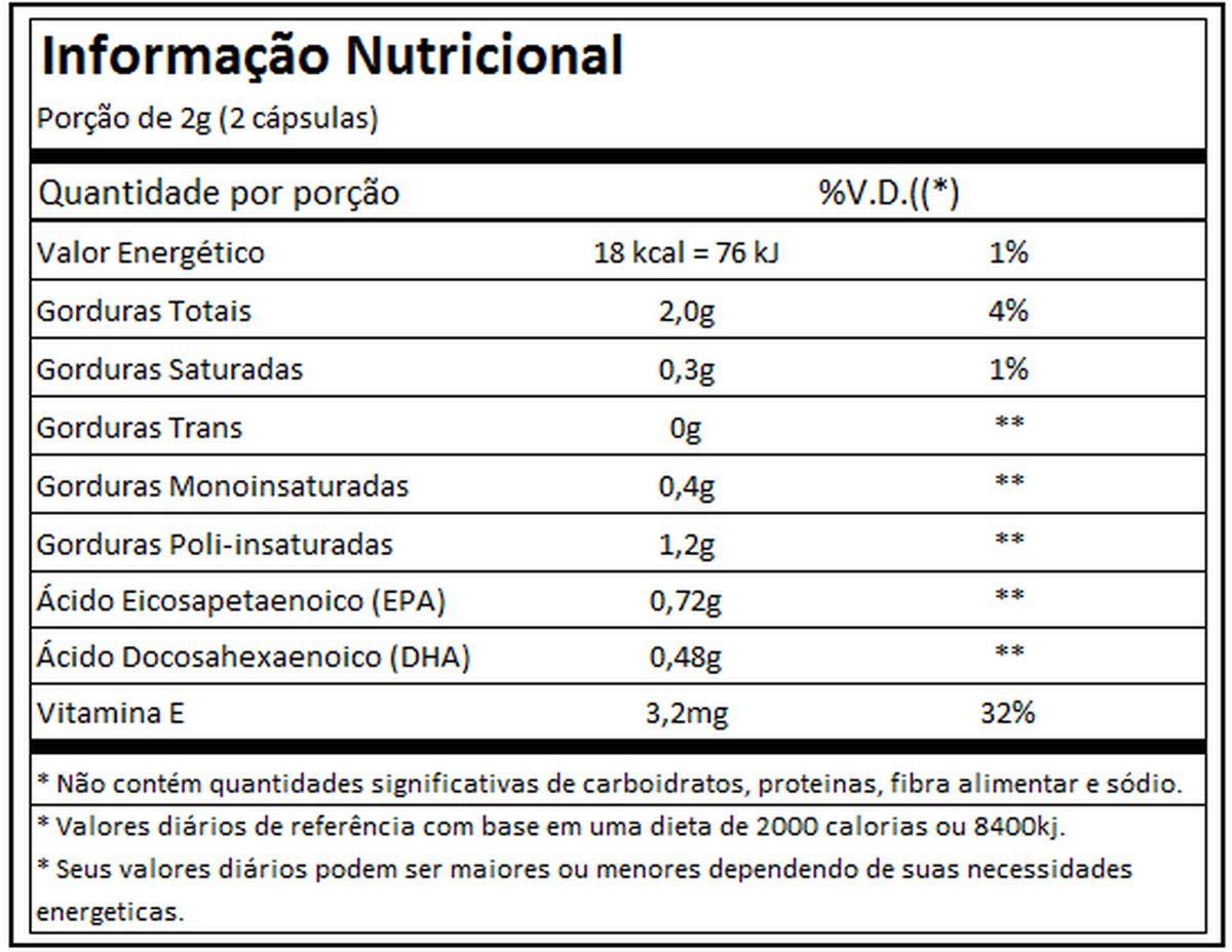 SUPER OMEGA 3 TG (60CAPS) ESSENTIAL NUTRITION