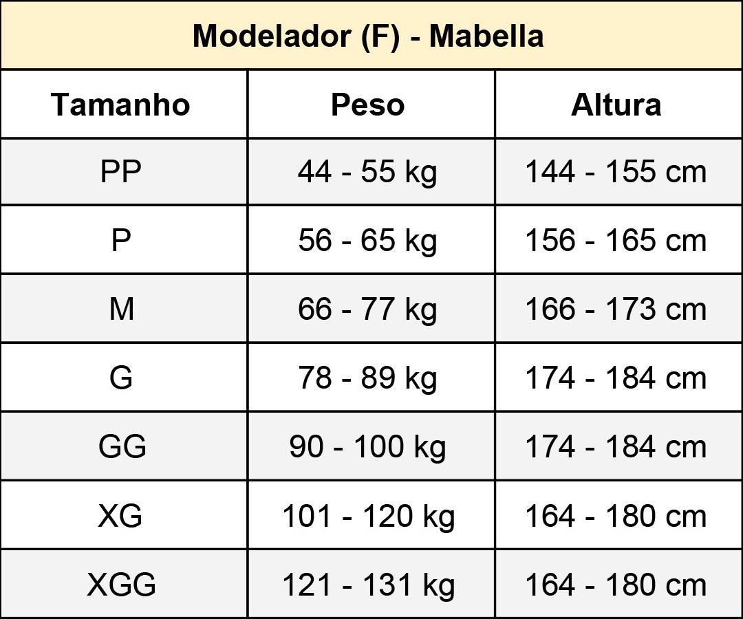 Bermuda compressiva cirúrgica e estética Mabella modelo 1080 zero barriga, com cós alto duplo e abertura higiênica  - Cinta se Nova