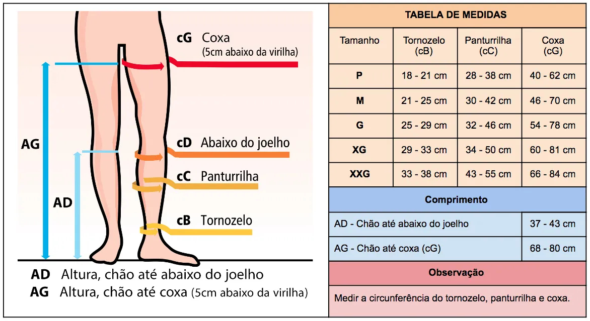 Meia compressiva Venossan 7/8 AES AD Estéril Antitrombo Antiembolia