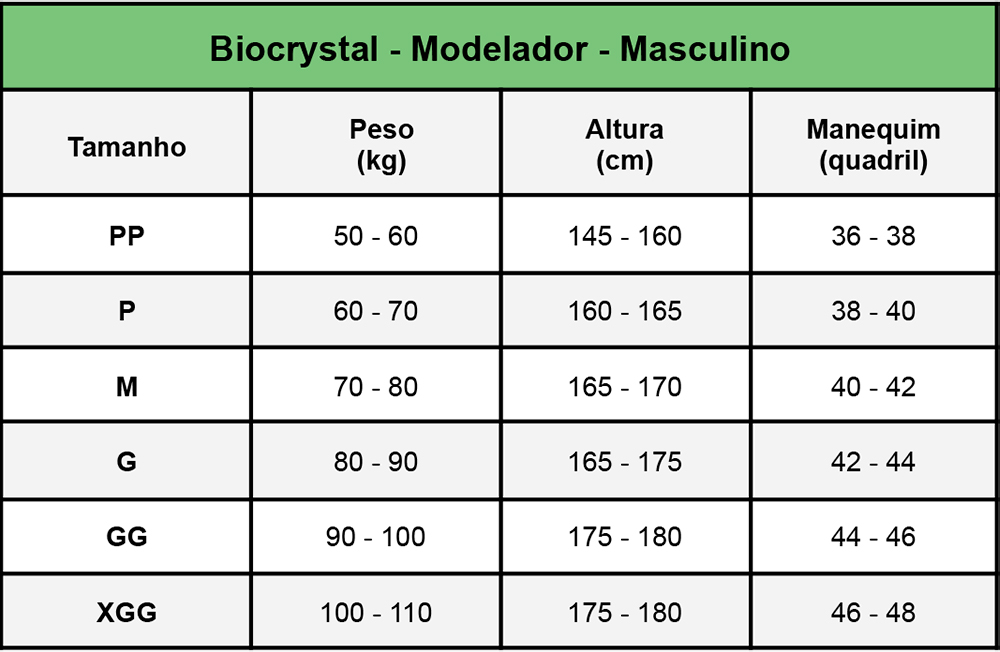 Modelador Masculino Biocrystal 8009 Lipoaspiração Abdominoplastia  - Cinta se Nova
