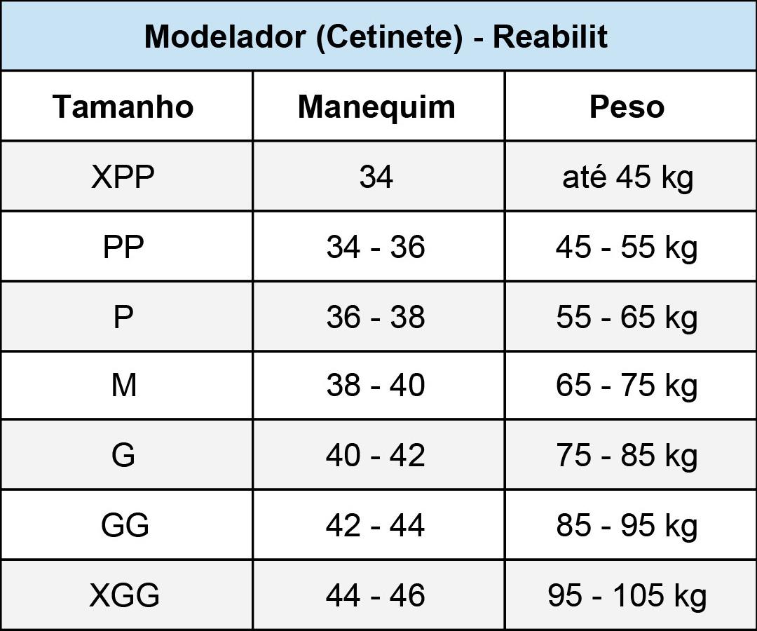Sutiã cirúrgico compressivo Reabilit 4015 tecido cetinete, recomendado por cirurgião para Prótese de Mama Mastopexia