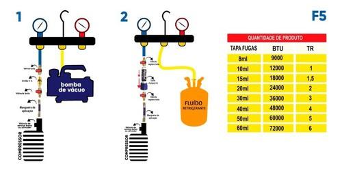 Tapa Fugas F5 Ar Cond Dose Unica C/ Mangueira Adaptadora 8ml