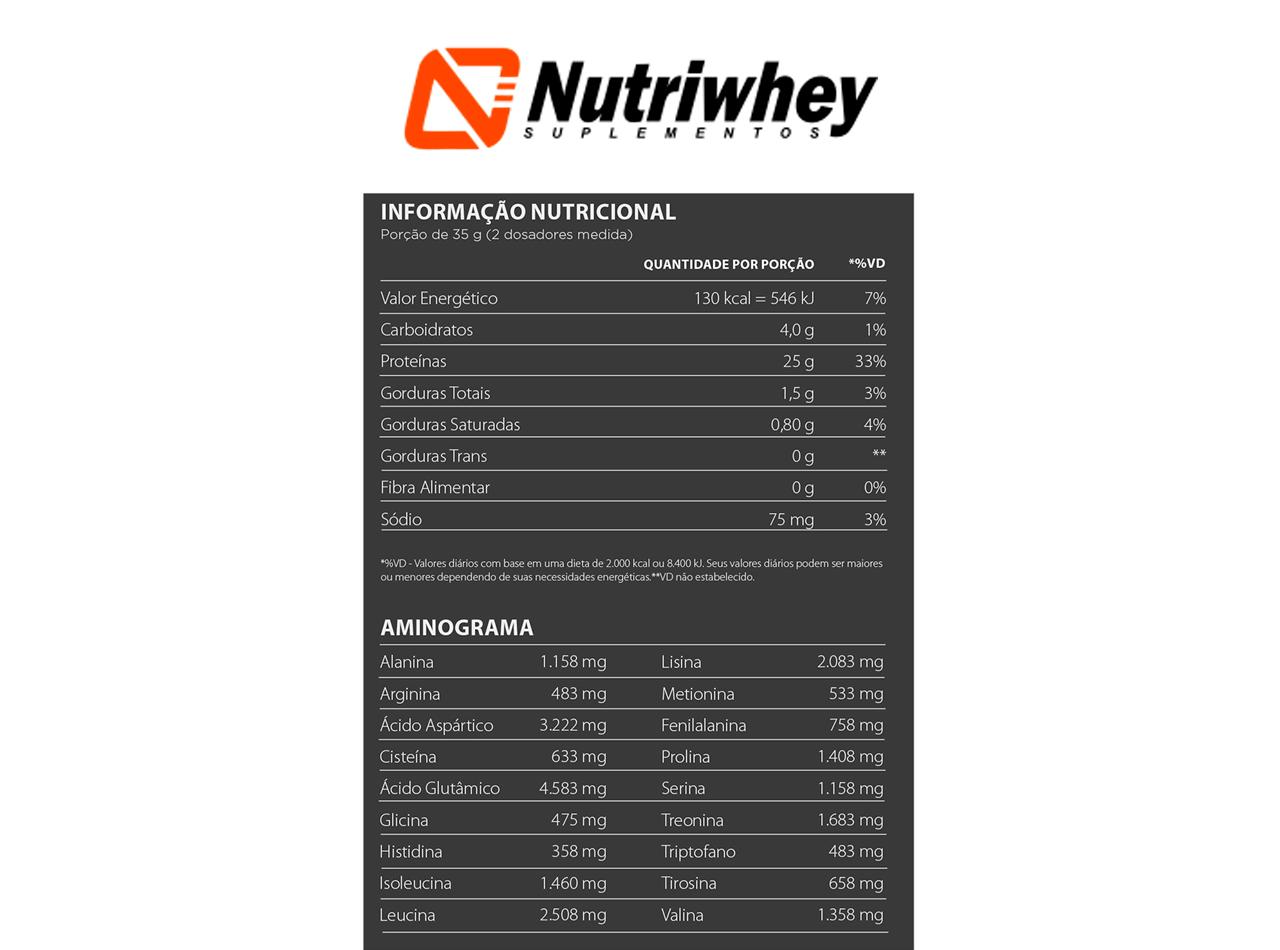 Best Whey | Atlhetica Nutrition | 900g