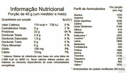 Whey 4 Protein   Pro Corps   1.8kg