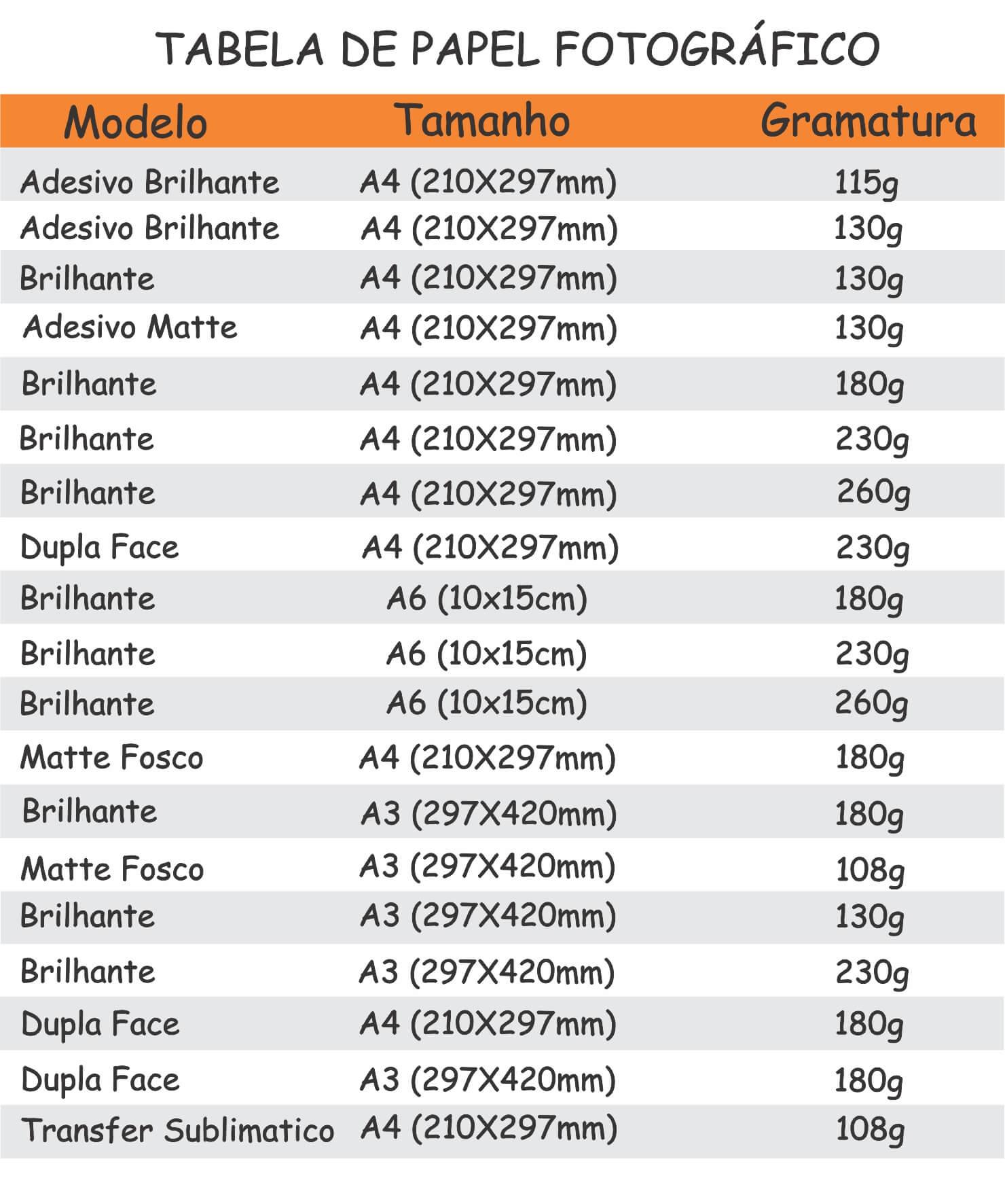 Papel Fotográfico 130g Adesivo fosco Matte A4 210x297mm Cassmar 100 Fls