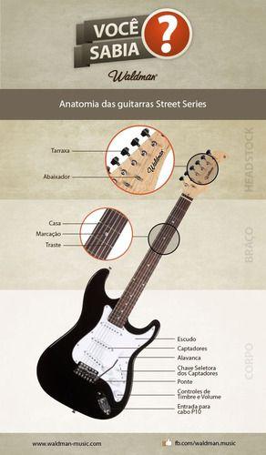 Guitarra Stratocaster Strato Barata Estudo Black Friday