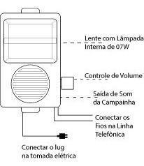 2pcs Campainha De Telefone Auxiliar Com Luz 110v Ajuste Vol
