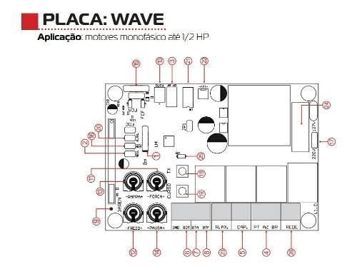 2pcs Placa Central Garen Portão Original G1 G2 G3 Wave