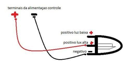3pcs Controle Veicular Ppa Garen Portao Farol 433mhz Seg