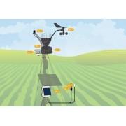 Estação Agricultura Irrigada via GSM