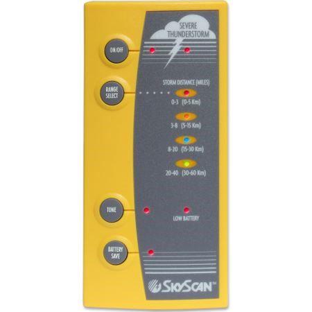 Detector de raios portátil Skyscan P5-3
