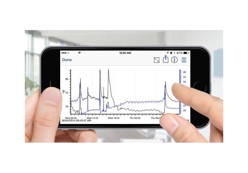 Registrador de dados de temperatura / umidade relativa HOBO