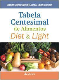 TABELA CENTESIMAL DE ALIMENTOS DIET  LIGHT