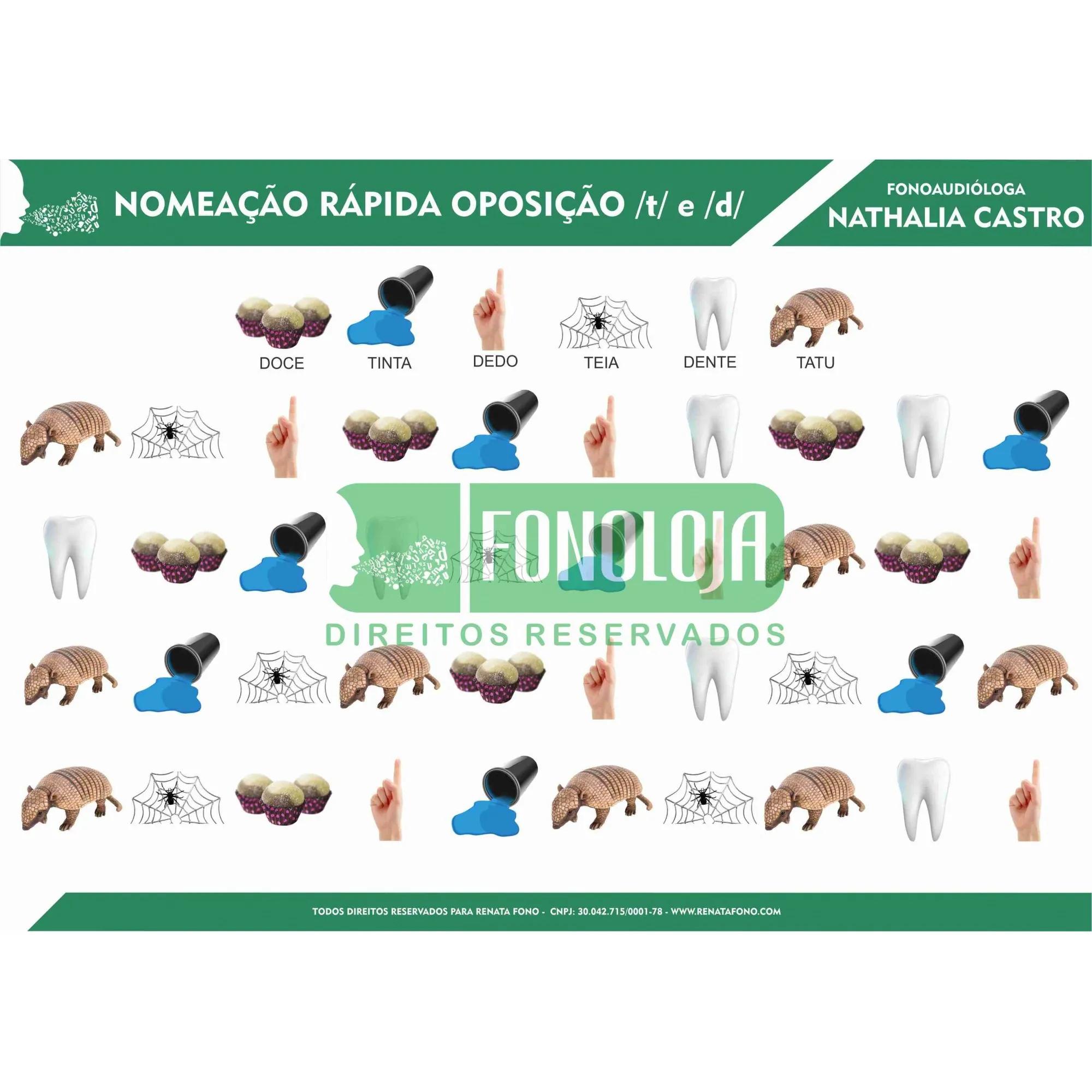 KIT 17 - 06 PRANCHAS NOMEAÇÃO RÁPIDA OPOSIÇÃO SURDO E SONORO - FORMATO DIGITAL