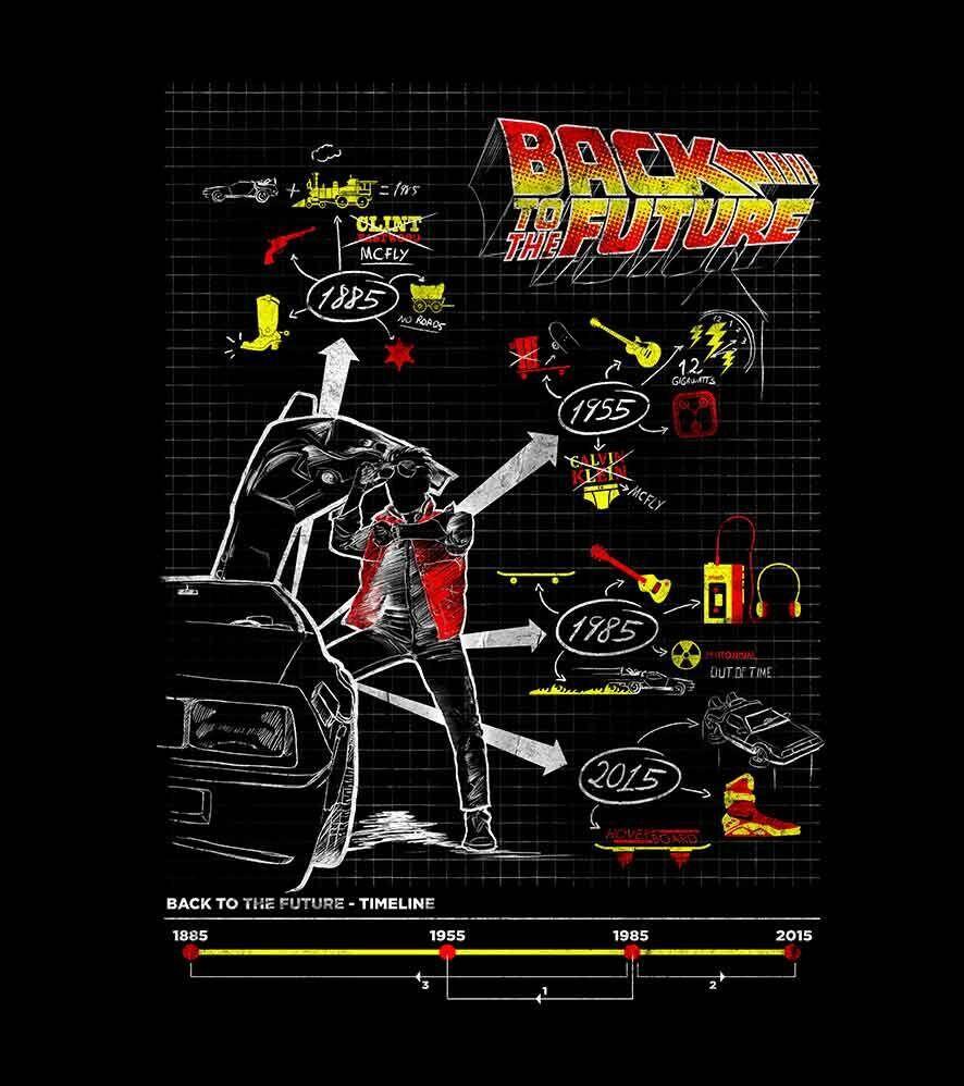 Camiseta Back To The Future - Feminino