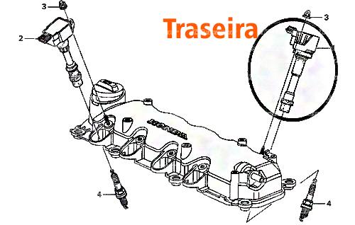 BOBINA DE IGNICAO HONDA FIT 1.4 8V (TRASEIRA)