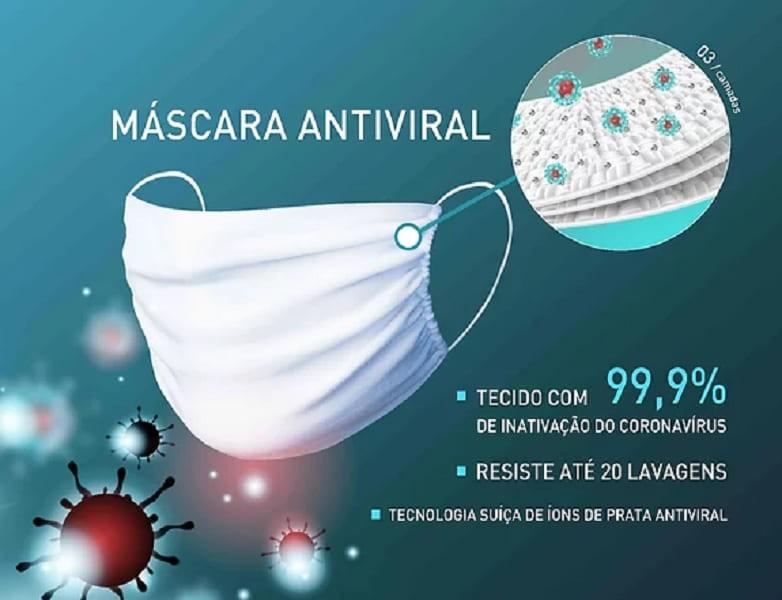 Mascara Tecido Antiviral 99,9% Tripla Lavavel  Branca Laudo