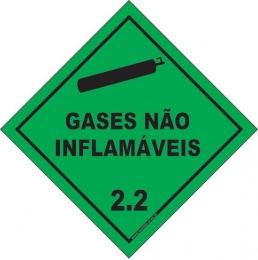 Classe 2 - Gás Não Inflamável 2.2